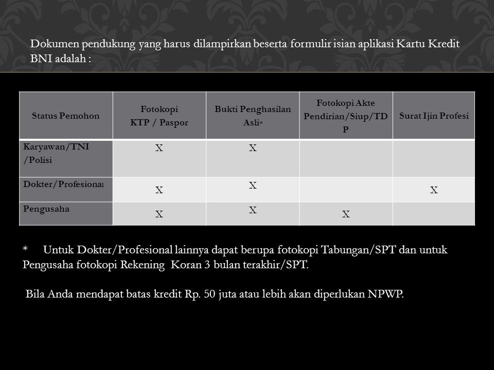 Status Pemohon Fotokopi KTP / Paspor Bukti Penghasilan Asli * Fotokopi Akte Pendirian/Siup/TD P Surat Ijin Profesi Karyawan/TNI /Polisi XX Dokter/Prof