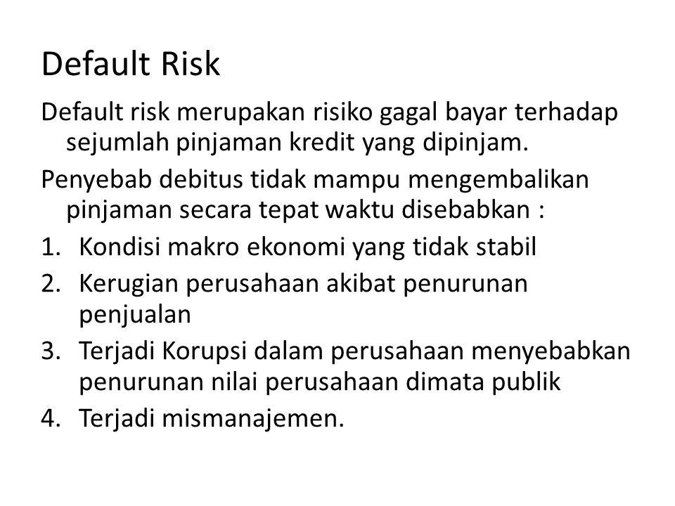 Default Risk Default risk merupakan risiko gagal bayar terhadap sejumlah pinjaman kredit yang dipinjam. Penyebab debitus tidak mampu mengembalikan pin
