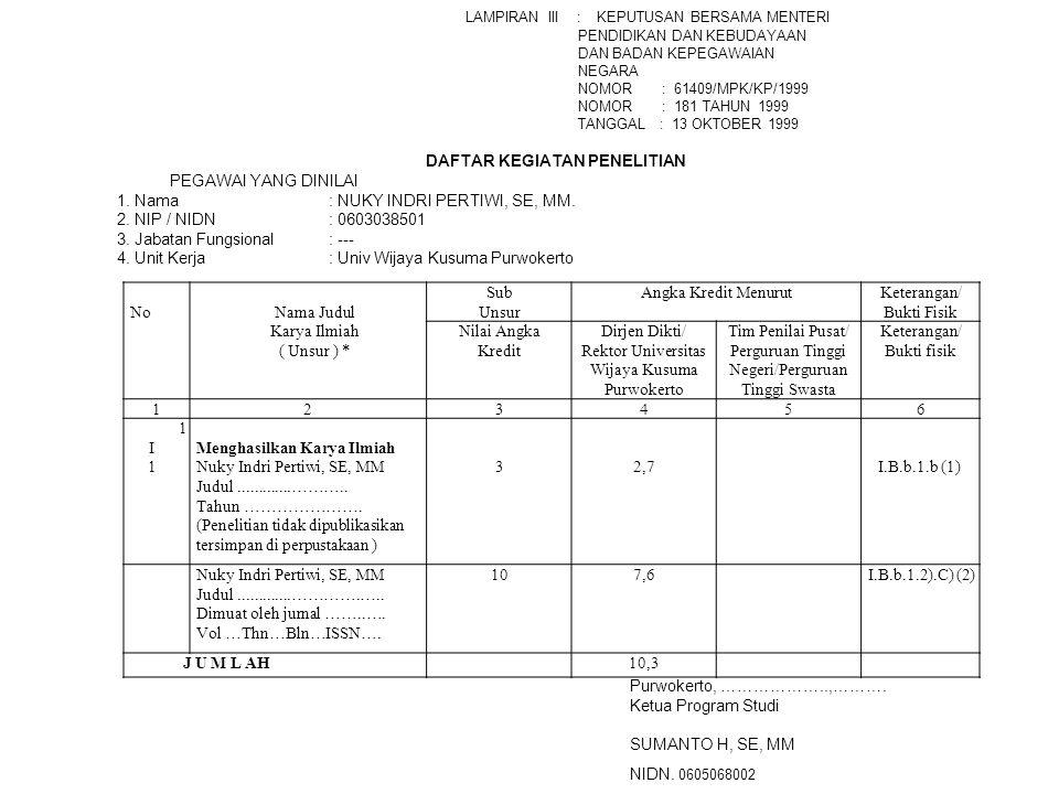 NoNama Judul Karya Ilmiah ( Unsur ) * Sub Unsur Angka Kredit MenurutKeterangan/ Bukti Fisik Nilai Angka Kredit Dirjen Dikti/ Rektor Universitas Wijaya