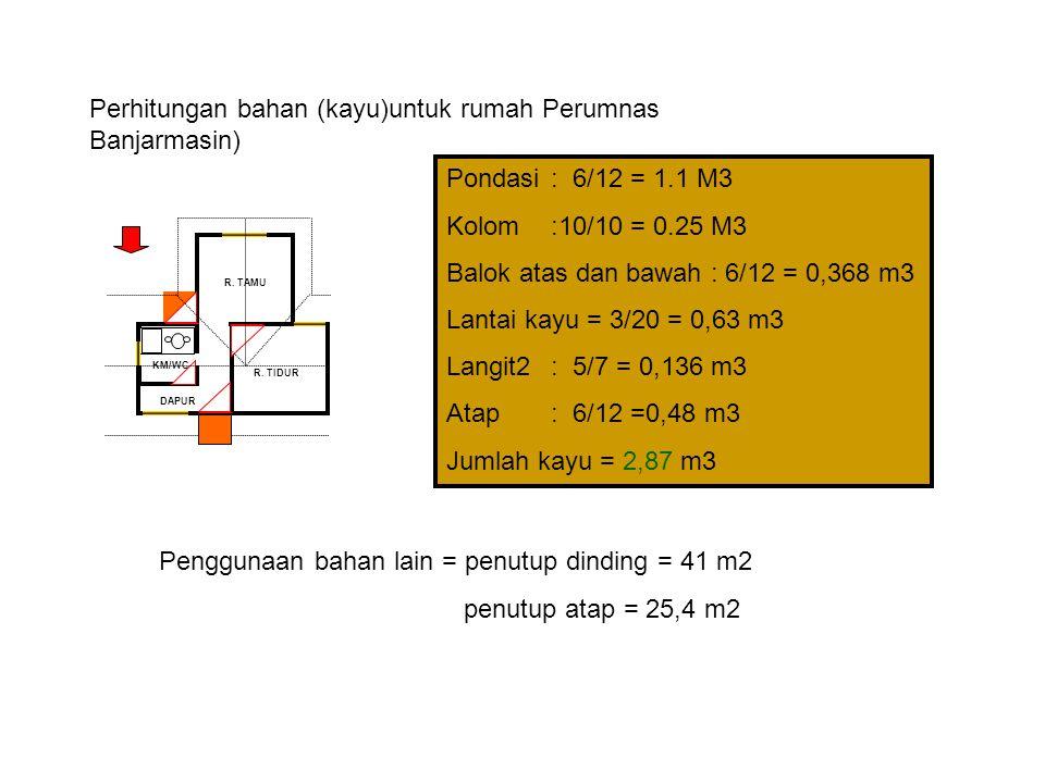 Perhitungan bahan (kayu)untuk rumah Perumnas Banjarmasin) R. TAMU KM/WC DAPUR R. TIDUR Pondasi: 6/12 = 1.1 M3 Kolom :10/10 = 0.25 M3 Balok atas dan ba
