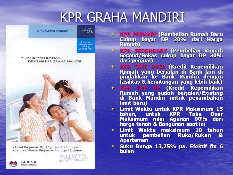 KPR GRAHA MANDIRI KPR PRIMARI (Pembelian Rumah Baru Cukup bayar DP 20% dari Harga Rumah) KPR PRIMARI (Pembelian Rumah Baru Cukup bayar DP 20% dari Har