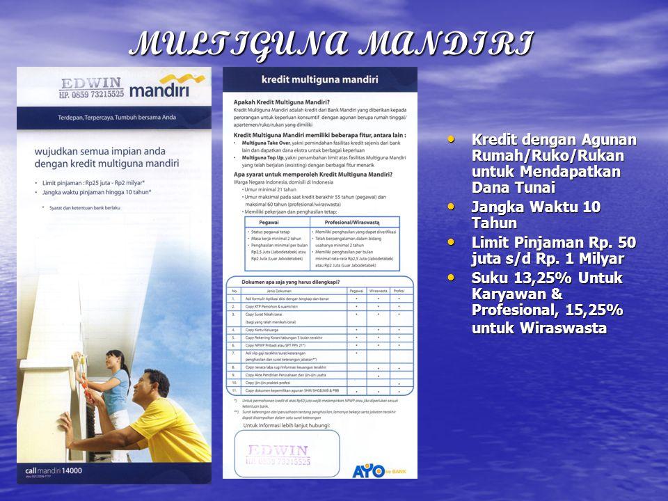 MULTIGUNA MANDIRI Kredit dengan Agunan Rumah/Ruko/Rukan untuk Mendapatkan Dana Tunai Kredit dengan Agunan Rumah/Ruko/Rukan untuk Mendapatkan Dana Tuna