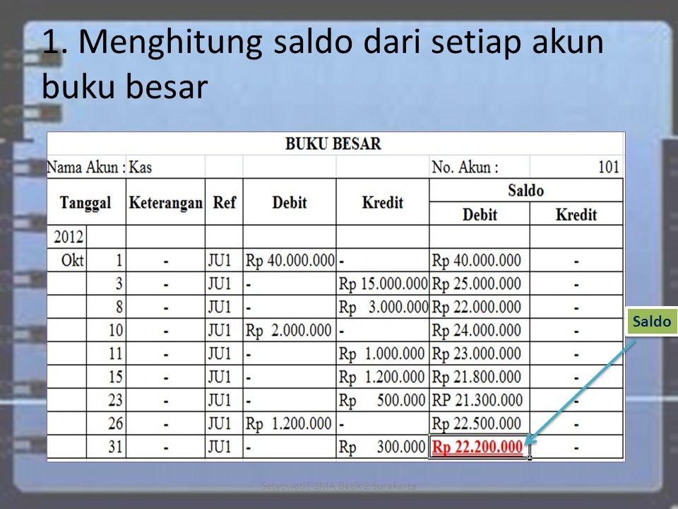 1. Menghitung saldo dari setiap akun buku besar Saldo Setyowati| SMA Batik 2 Surakarta