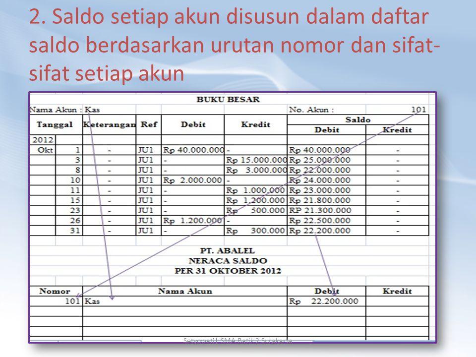 2. Saldo setiap akun disusun dalam daftar saldo berdasarkan urutan nomor dan sifat- sifat setiap akun Setyowati| SMA Batik 2 Surakarta