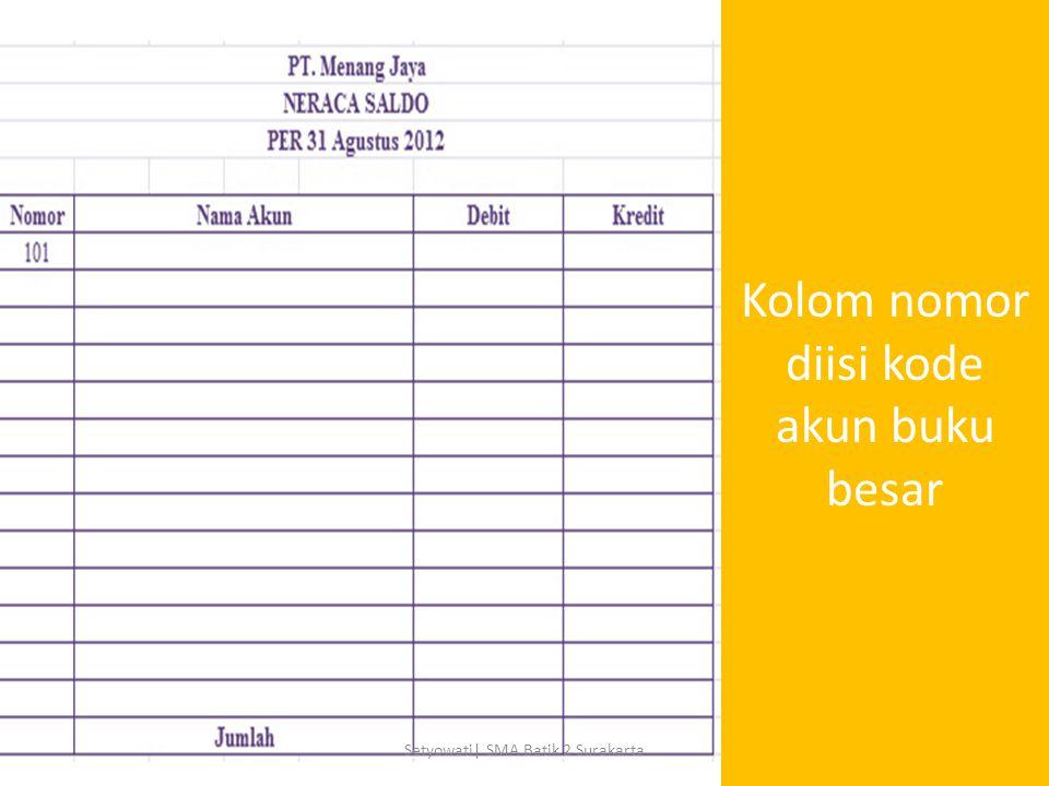 Kolom nomor diisi kode akun buku besar Setyowati| SMA Batik 2 Surakarta