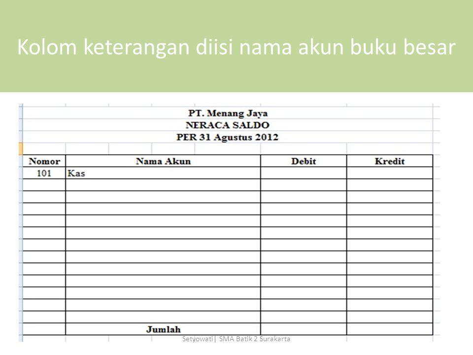 Kolom keterangan diisi nama akun buku besar Setyowati| SMA Batik 2 Surakarta