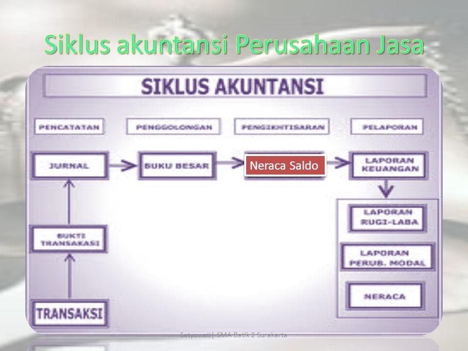 Menuliskan nama perusahaan, jenis laporan dan periode pembuatan laporan Setyowati  SMA Batik 2 Surakarta