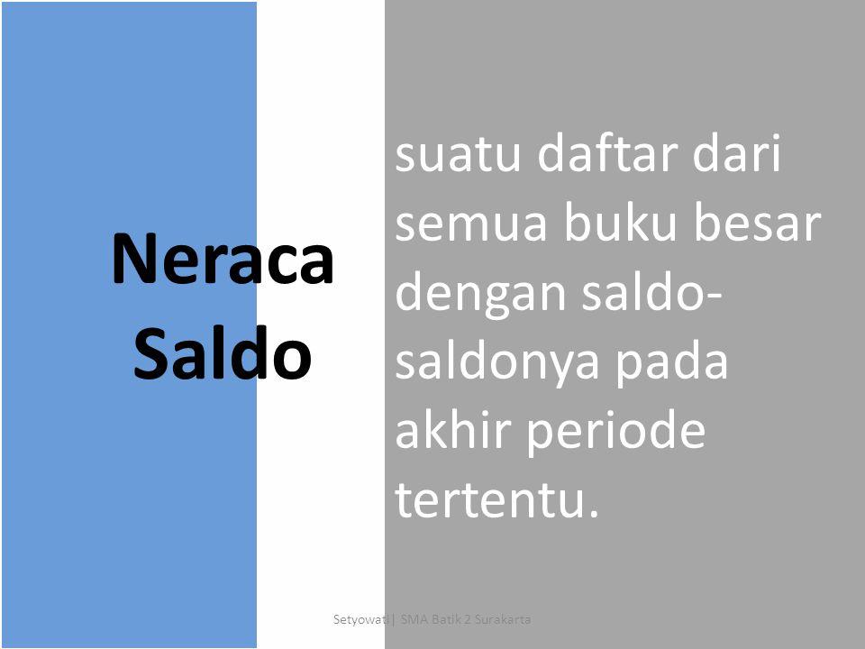 PEMBAHASAN Pengertian Neraca Saldo Manfaat Neraca Saldo Untuk mempermudah menyusun laporan keuangan (laporan laba rugi, perubahan perubahan modal dan neraca) Untuk menguji kesamaan jumlah debit dan kredit di dalam buku besar Setyowati  SMA Batik 2 Surakarta