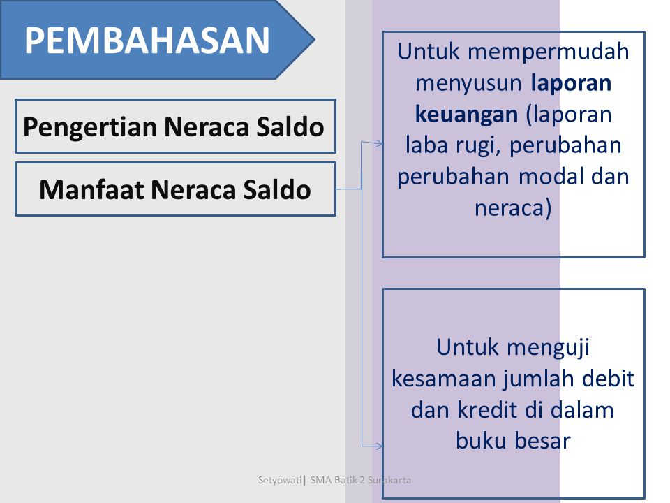 PEMBAHASAN Pengertian Neraca Saldo Manfaat Neraca Saldo Untuk mempermudah menyusun laporan keuangan (laporan laba rugi, perubahan perubahan modal dan