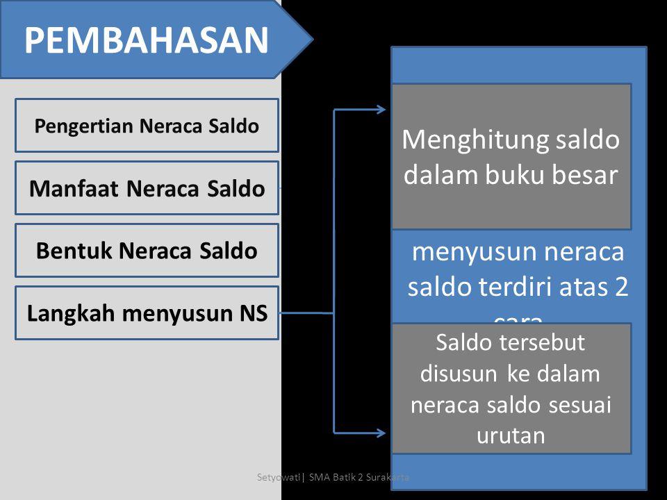 Pengertian Neraca Saldo Manfaat Neraca Saldo Tujuan Investasi Diversifikasi Keuangan Tipe Investor Pembukaan Rekening Dana Dan Rekening Efek Penempata