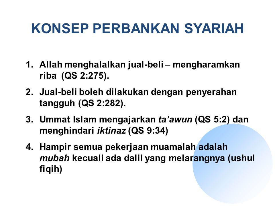 1. Allah menghalalkan jual-beli – mengharamkan riba (QS 2:275). 2. Jual-beli boleh dilakukan dengan penyerahan tangguh (QS 2:282). 3. Ummat Islam meng