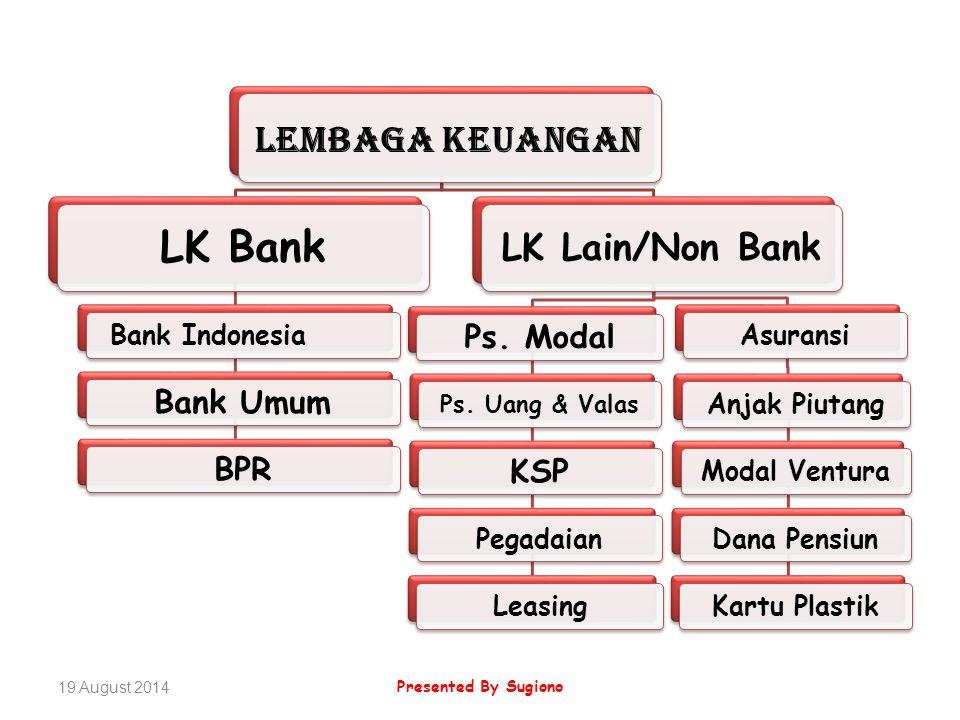 Lembaga Keuangan LK Bank Bank Indonesia Bank UmumBPR LK Lain/Non Bank Ps. Modal Ps. Uang & Valas KSP PegadaianLeasingAsuransiAnjak PiutangModal Ventur