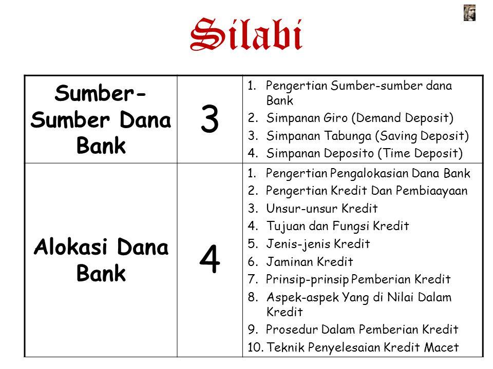 Silabi Suku Bunga 4 1.Pengertian Bunga bank 2.Faktor-faktor Yang Mempengaruhi Suku Bunga 3.Komponen-Komponen Dalam Menentukan Suku Bunga Kredit 4.Jenis Pembebanan Suku Bunga Kredit Jasa-jasa Bank Lainya 5 1.Pengertian Jasa Bank Lainya 2.Keuntungan Jasa Bank Lainya 3.Jenis-jenis Jasa Bank Lainya Bank Indonesia (BI) 6 1.Tujuan Bank Indonesia (BI) 2.Tugas-tugas Bank Indonesia (BI) Bank Syariah 7 1.Sejarah Singkat 2.Produk-Produk Bank Syariah 19 August 2014Presented By Sugiono