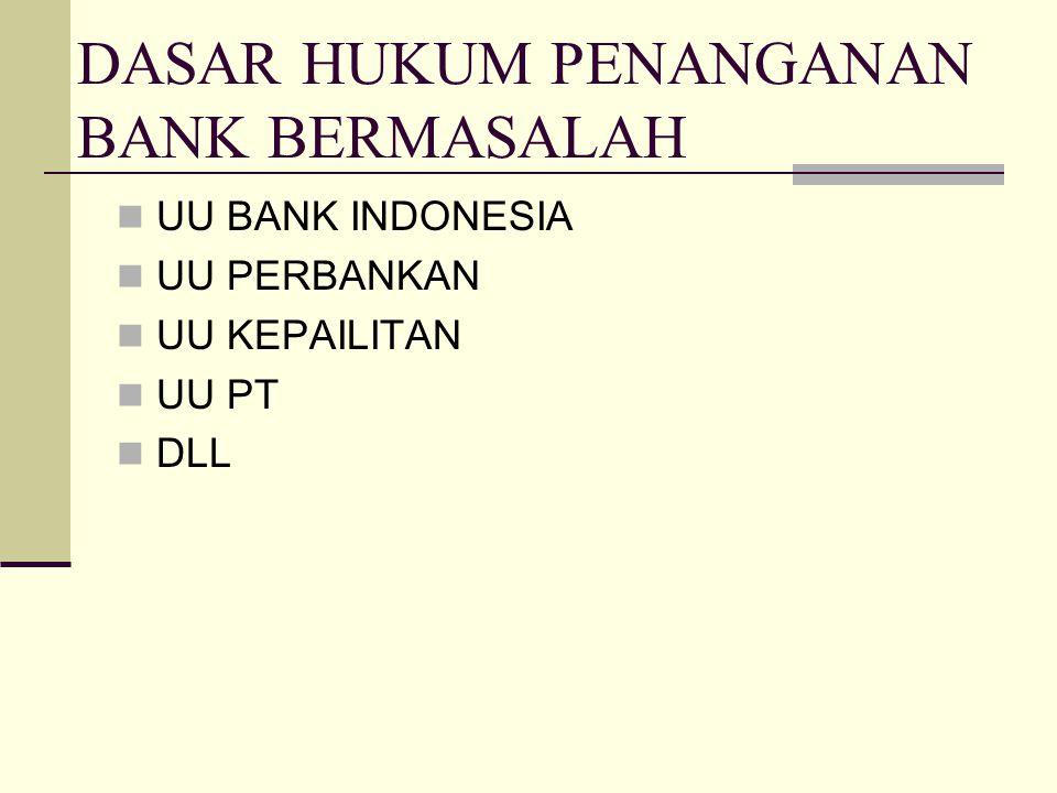 DASAR HUKUM PENANGANAN BANK BERMASALAH UU BANK INDONESIA UU PERBANKAN UU KEPAILITAN UU PT DLL