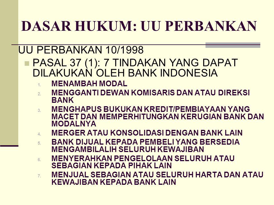 DASAR HUKUM: UU PERBANKAN UU PERBANKAN 10/1998 PASAL 37 (1): 7 TINDAKAN YANG DAPAT DILAKUKAN OLEH BANK INDONESIA 1. MENAMBAH MODAL 2. MENGGANTI DEWAN