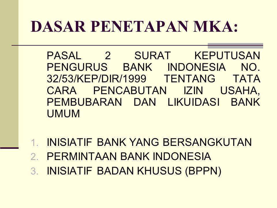 DASAR PENETAPAN MKA: PASAL 2 SURAT KEPUTUSAN PENGURUS BANK INDONESIA NO. 32/53/KEP/DIR/1999 TENTANG TATA CARA PENCABUTAN IZIN USAHA, PEMBUBARAN DAN LI