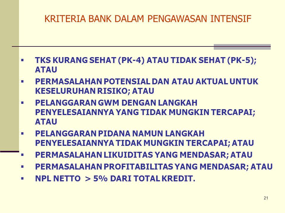 21 KRITERIA BANK DALAM PENGAWASAN INTENSIF  TKS KURANG SEHAT (PK-4) ATAU TIDAK SEHAT (PK-5); ATAU  PERMASALAHAN POTENSIAL DAN ATAU AKTUAL UNTUK KESE