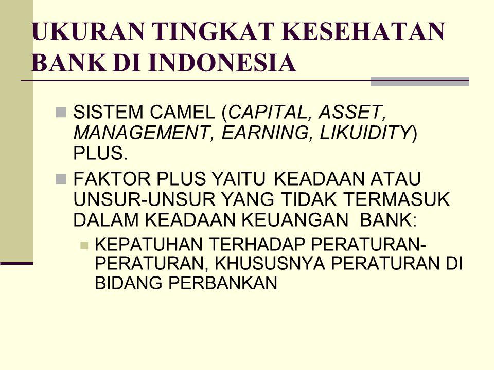 UKURAN TINGKAT KESEHATAN BANK DI INDONESIA SISTEM CAMEL (CAPITAL, ASSET, MANAGEMENT, EARNING, LIKUIDITY) PLUS. FAKTOR PLUS YAITU KEADAAN ATAU UNSUR-UN