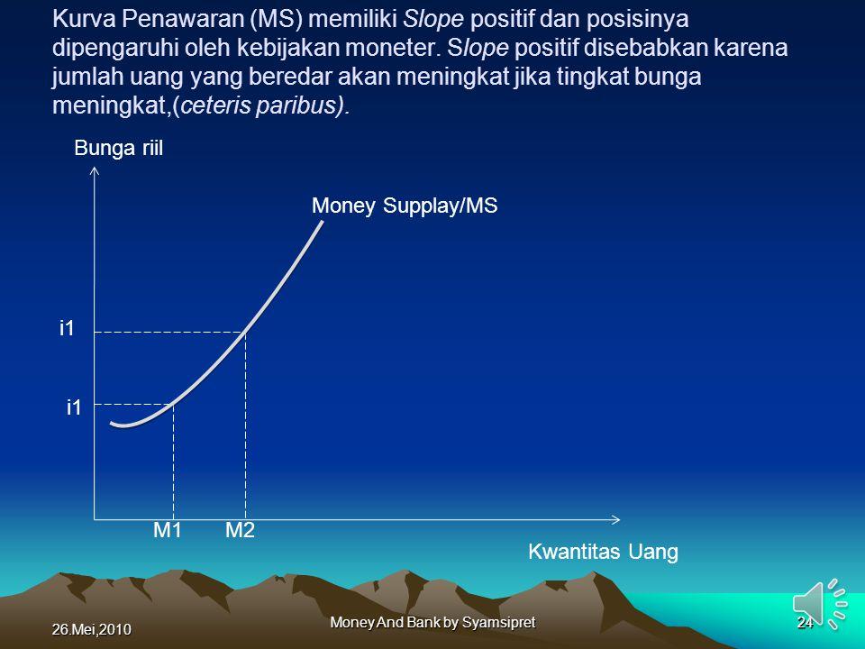 26.Mei,2010 Money And Bank by Syamsipret24 Kurva Penawaran (MS) memiliki Slope positif dan posisinya dipengaruhi oleh kebijakan moneter. Slope positif