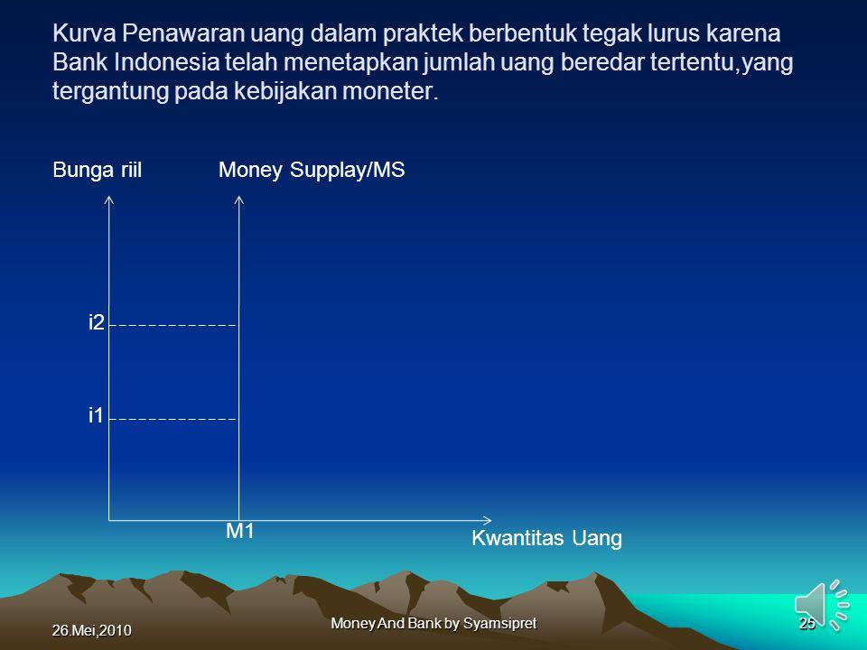 26.Mei,2010 Money And Bank by Syamsipret25 Kurva Penawaran uang dalam praktek berbentuk tegak lurus karena Bank Indonesia telah menetapkan jumlah uang