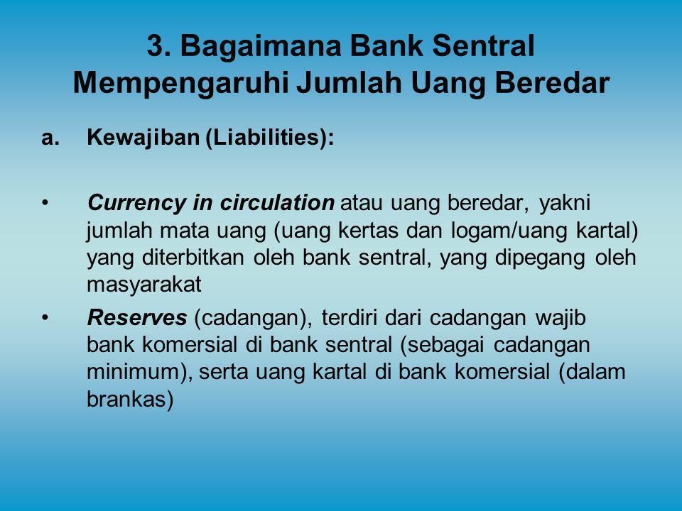 3. Bagaimana Bank Sentral Mempengaruhi Jumlah Uang Beredar a.Kewajiban (Liabilities): Currency in circulation atau uang beredar, yakni jumlah mata uan