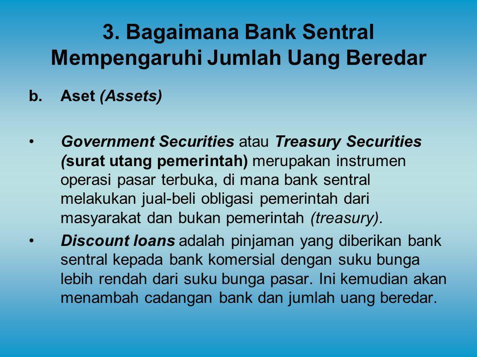 3. Bagaimana Bank Sentral Mempengaruhi Jumlah Uang Beredar b.Aset (Assets) Government Securities atau Treasury Securities (surat utang pemerintah) mer
