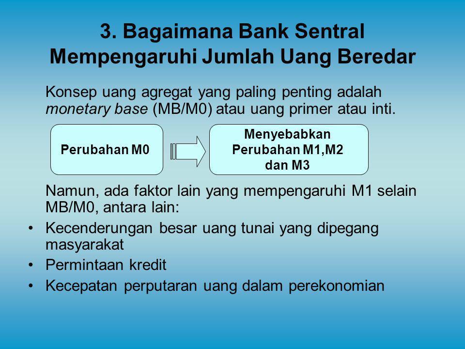 3. Bagaimana Bank Sentral Mempengaruhi Jumlah Uang Beredar Konsep uang agregat yang paling penting adalah monetary base (MB/M0) atau uang primer atau