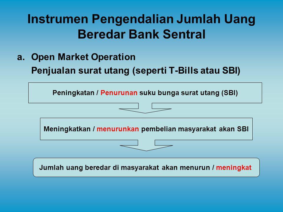 Instrumen Pengendalian Jumlah Uang Beredar Bank Sentral a.Open Market Operation Penjualan surat utang (seperti T-Bills atau SBI) Peningkatan / Penurun