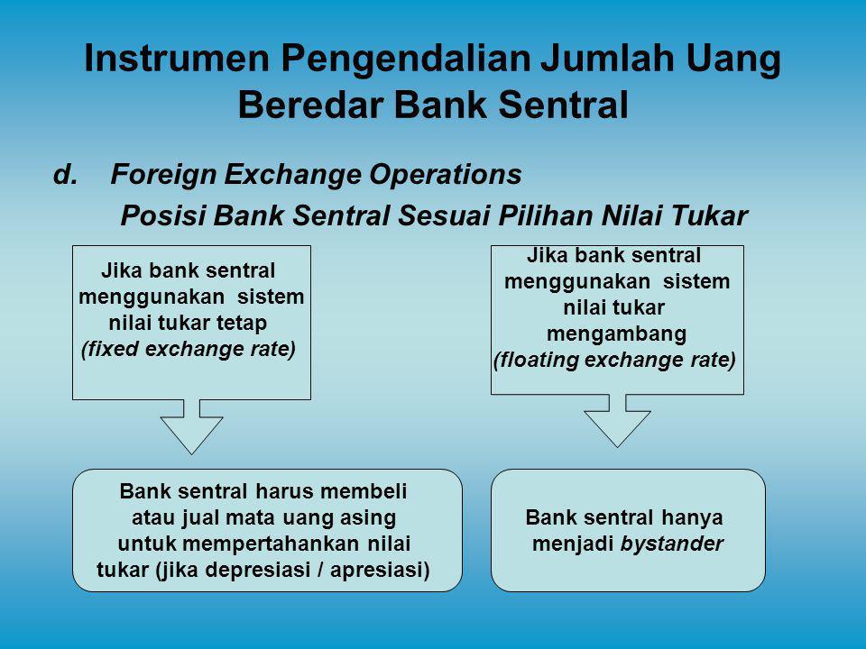 Instrumen Pengendalian Jumlah Uang Beredar Bank Sentral d.Foreign Exchange Operations Posisi Bank Sentral Sesuai Pilihan Nilai Tukar Jika bank sentral