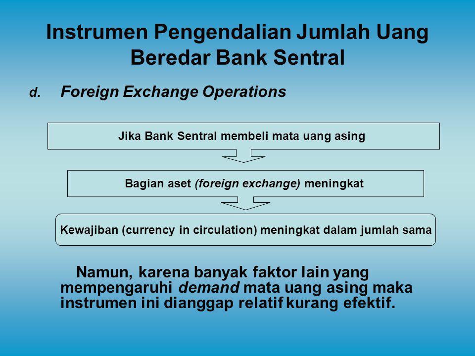 Instrumen Pengendalian Jumlah Uang Beredar Bank Sentral d. Foreign Exchange Operations Namun, karena banyak faktor lain yang mempengaruhi demand mata