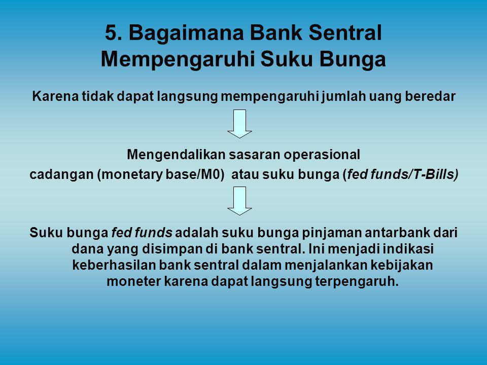 5. Bagaimana Bank Sentral Mempengaruhi Suku Bunga Karena tidak dapat langsung mempengaruhi jumlah uang beredar Mengendalikan sasaran operasional cadan