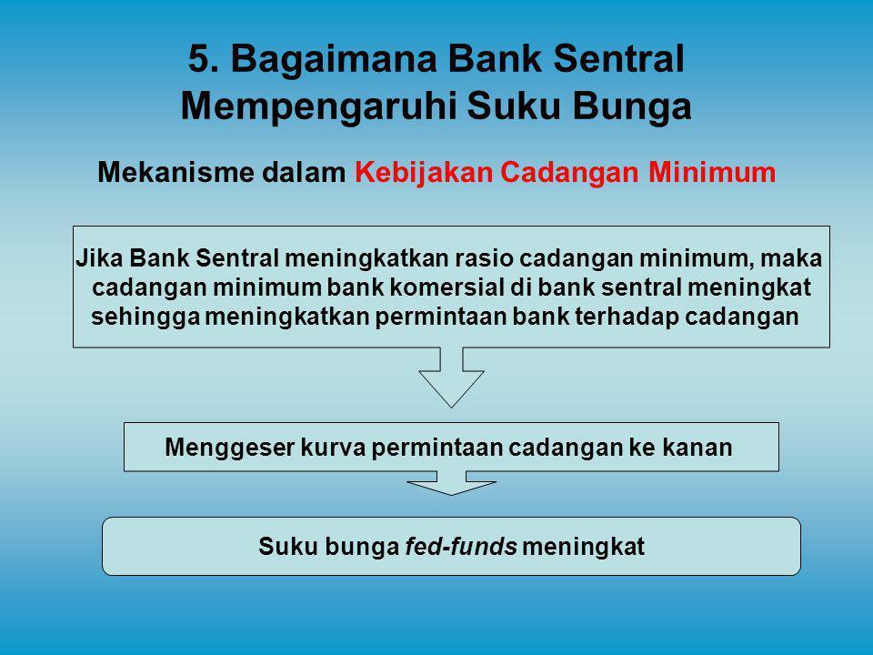 5. Bagaimana Bank Sentral Mempengaruhi Suku Bunga Mekanisme dalam Kebijakan Cadangan Minimum Jika Bank Sentral meningkatkan rasio cadangan minimum, ma