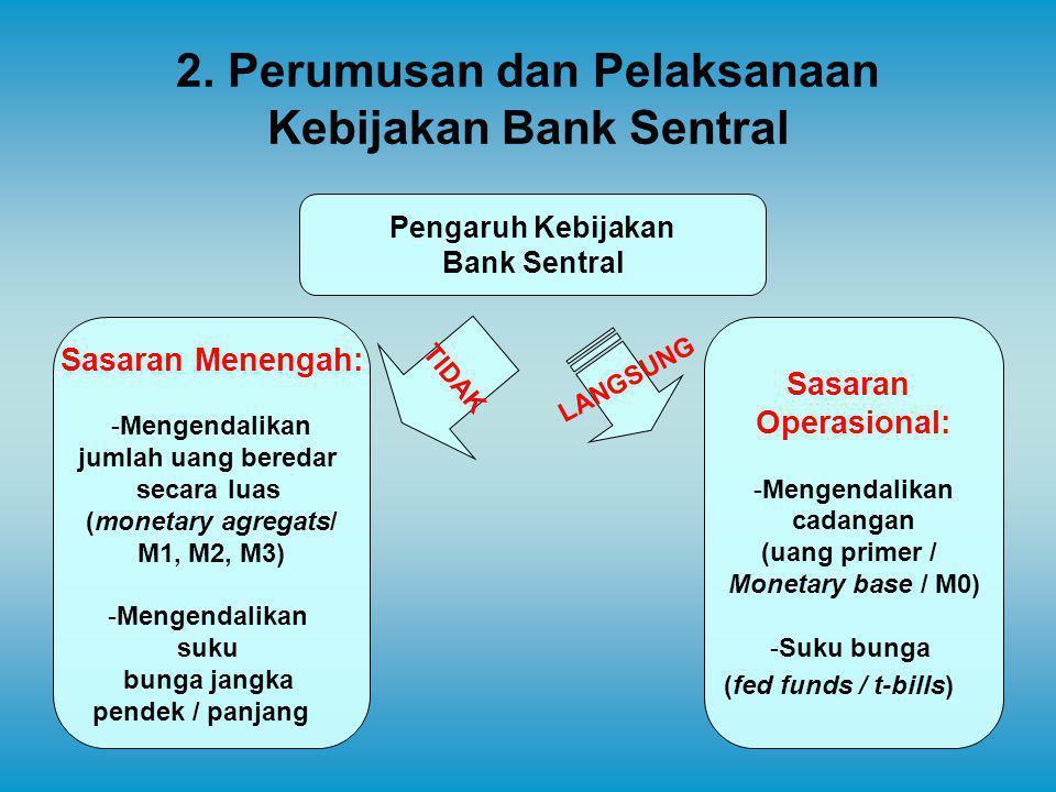 2. Perumusan dan Pelaksanaan Kebijakan Bank Sentral Pengaruh Kebijakan Bank Sentral TIDAK LANGSUNG Sasaran Menengah: -Mengendalikan jumlah uang bereda
