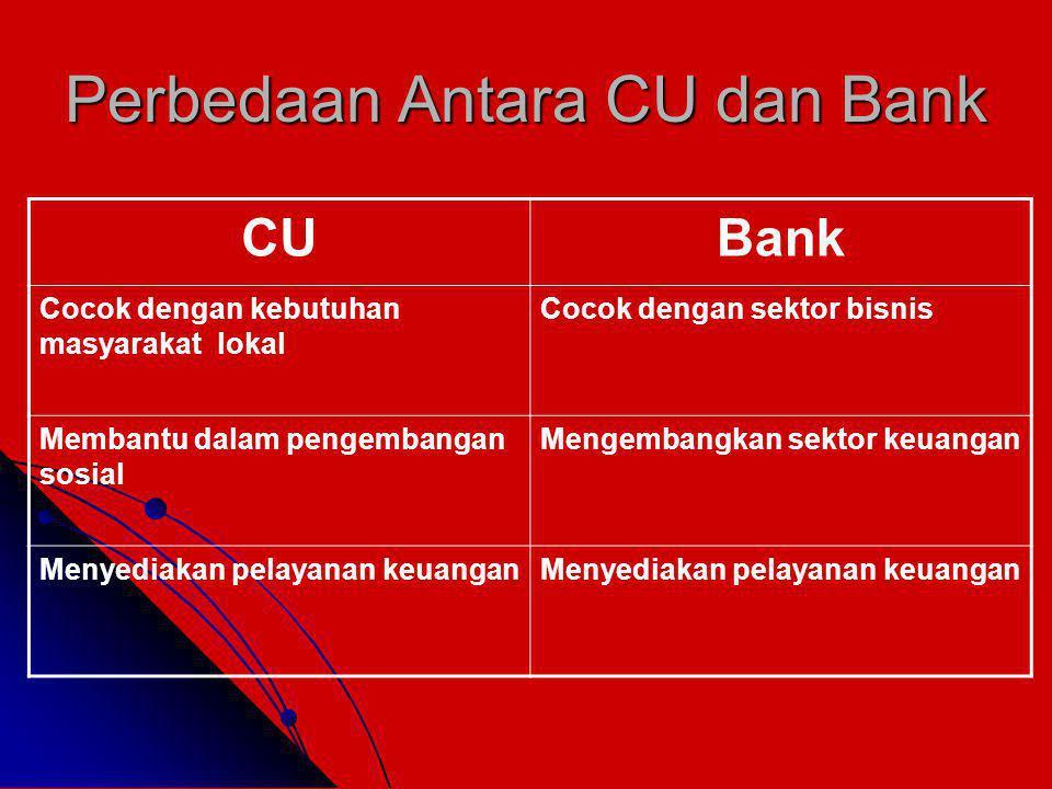 Perbedaan Antara CU dan Bank CUBank Cocok dengan kebutuhan masyarakat lokal Cocok dengan sektor bisnis Membantu dalam pengembangan sosial Mengembangkan sektor keuangan Menyediakan pelayanan keuangan