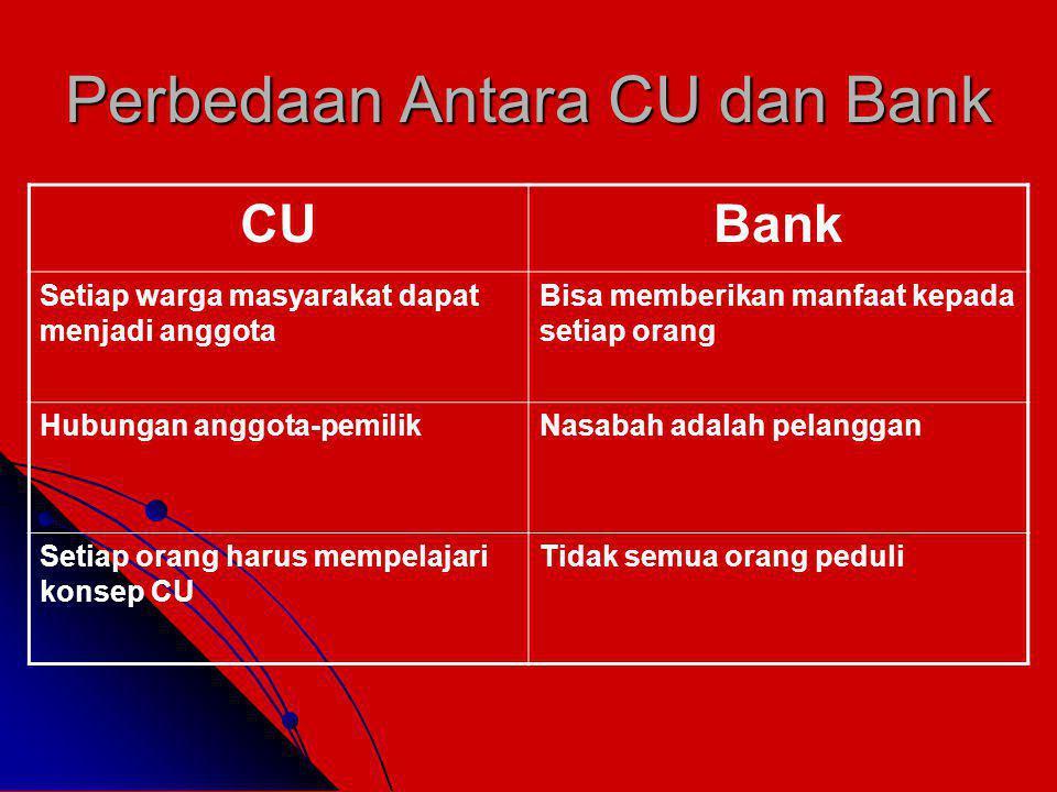 Perbedaan Antara CU dan Bank CUBank Setiap warga masyarakat dapat menjadi anggota Bisa memberikan manfaat kepada setiap orang Hubungan anggota-pemilikNasabah adalah pelanggan Setiap orang harus mempelajari konsep CU Tidak semua orang peduli