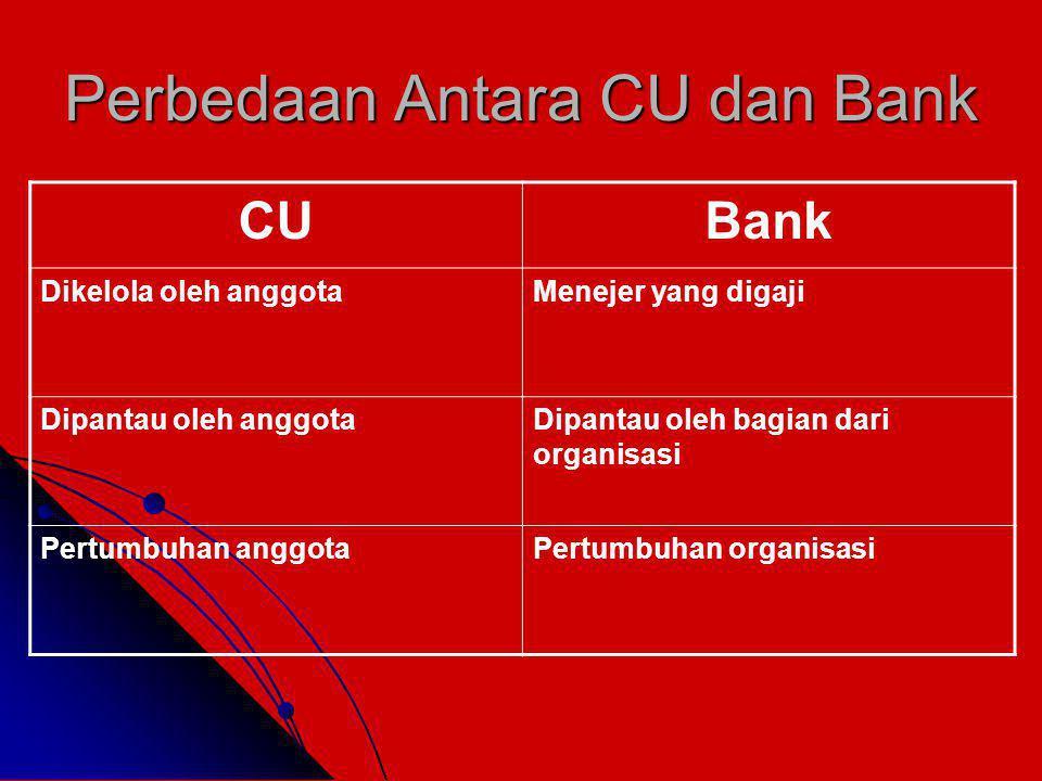 Perbedaan Antara CU dan Bank CUBank Dikelola oleh anggotaMenejer yang digaji Dipantau oleh anggotaDipantau oleh bagian dari organisasi Pertumbuhan anggotaPertumbuhan organisasi