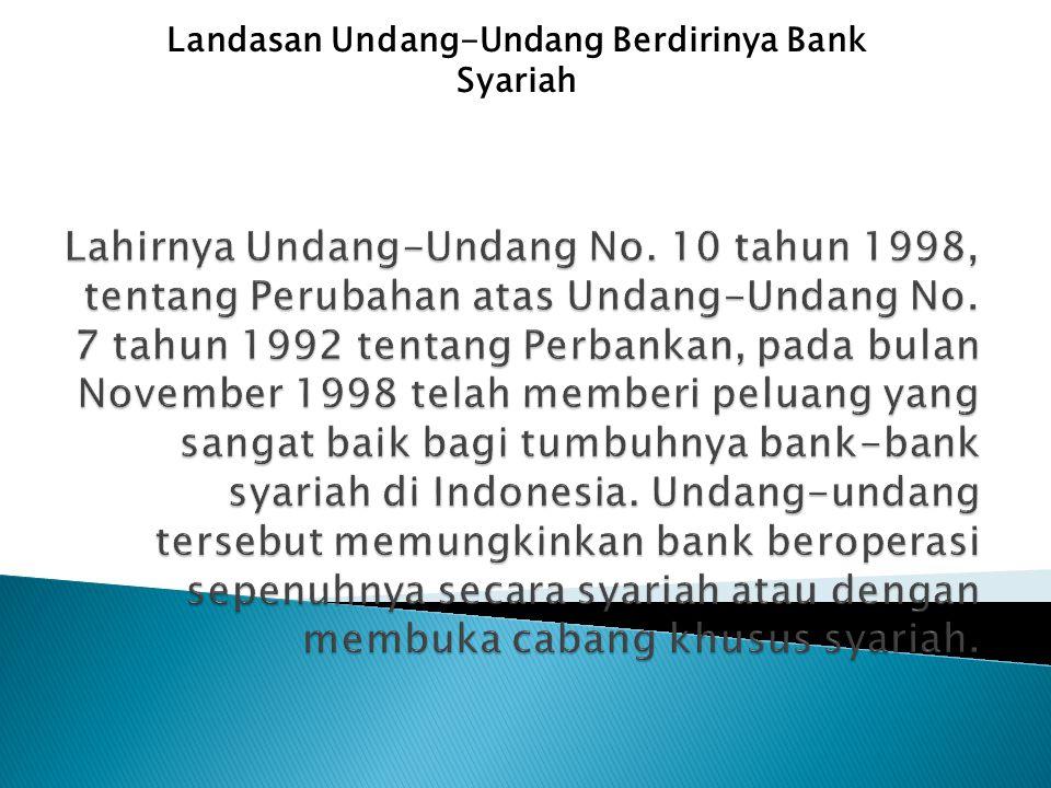 Landasan Undang-Undang Berdirinya Bank Syariah