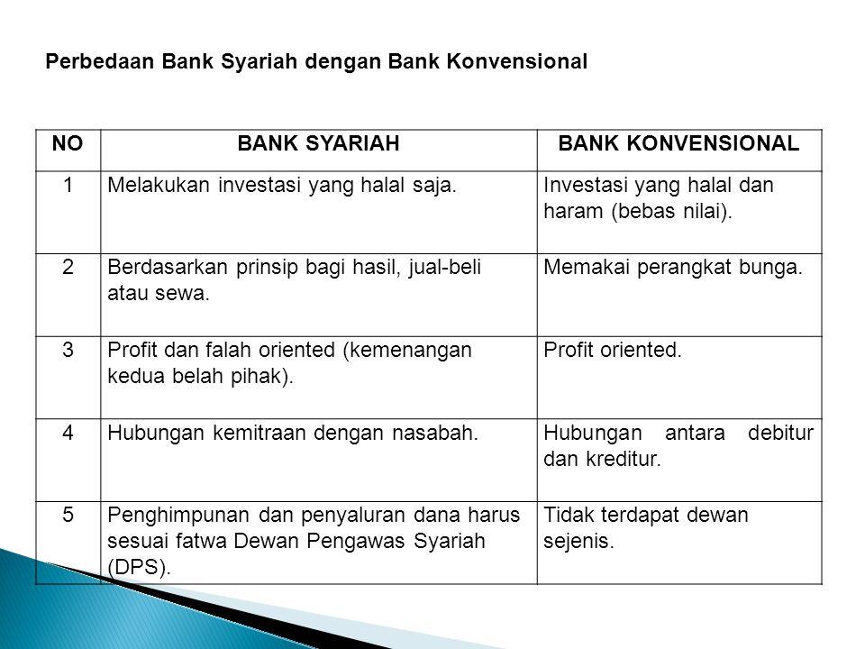 NOBANK SYARIAHBANK KONVENSIONAL 1Melakukan investasi yang halal saja.Investasi yang halal dan haram (bebas nilai).