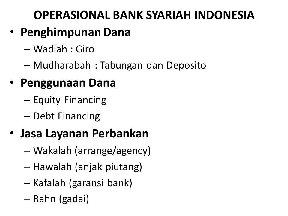 OPERASIONAL BANK SYARIAH INDONESIA Penghimpunan Dana – Wadiah : Giro – Mudharabah : Tabungan dan Deposito Penggunaan Dana – Equity Financing – Debt Fi