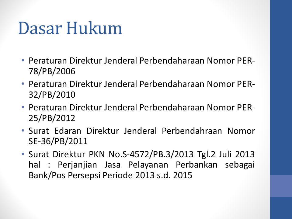 Dasar Hukum Peraturan Direktur Jenderal Perbendaharaan Nomor PER- 78/PB/2006 Peraturan Direktur Jenderal Perbendaharaan Nomor PER- 32/PB/2010 Peratura