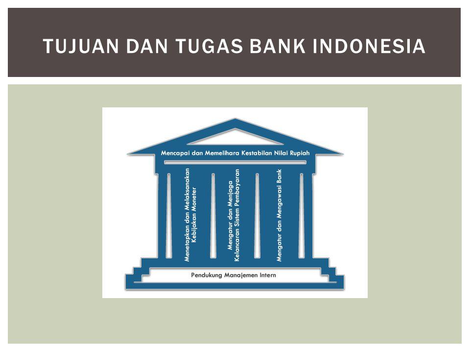 TUJUAN DAN TUGAS BANK INDONESIA