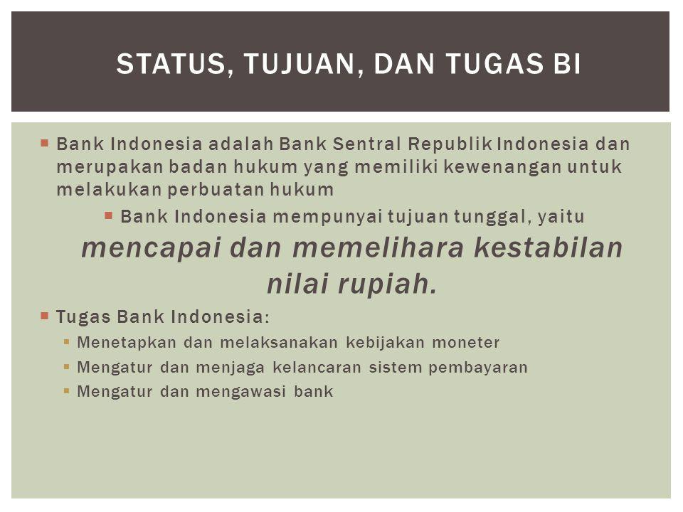  Bank Indonesia adalah Bank Sentral Republik Indonesia dan merupakan badan hukum yang memiliki kewenangan untuk melakukan perbuatan hukum  Bank Indo