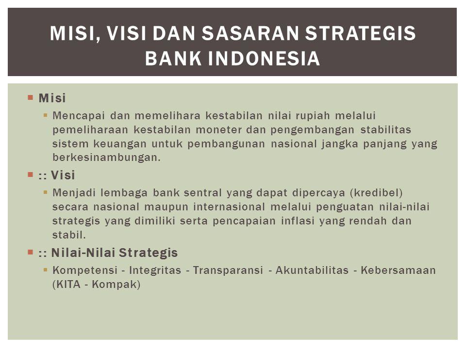  Misi  Mencapai dan memelihara kestabilan nilai rupiah melalui pemeliharaan kestabilan moneter dan pengembangan stabilitas sistem keuangan untuk pem
