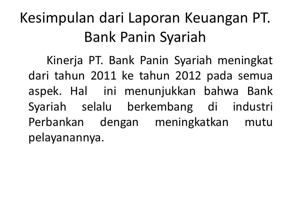 Kesimpulan dari Laporan Keuangan PT. Bank Panin Syariah Kinerja PT. Bank Panin Syariah meningkat dari tahun 2011 ke tahun 2012 pada semua aspek. Hal i