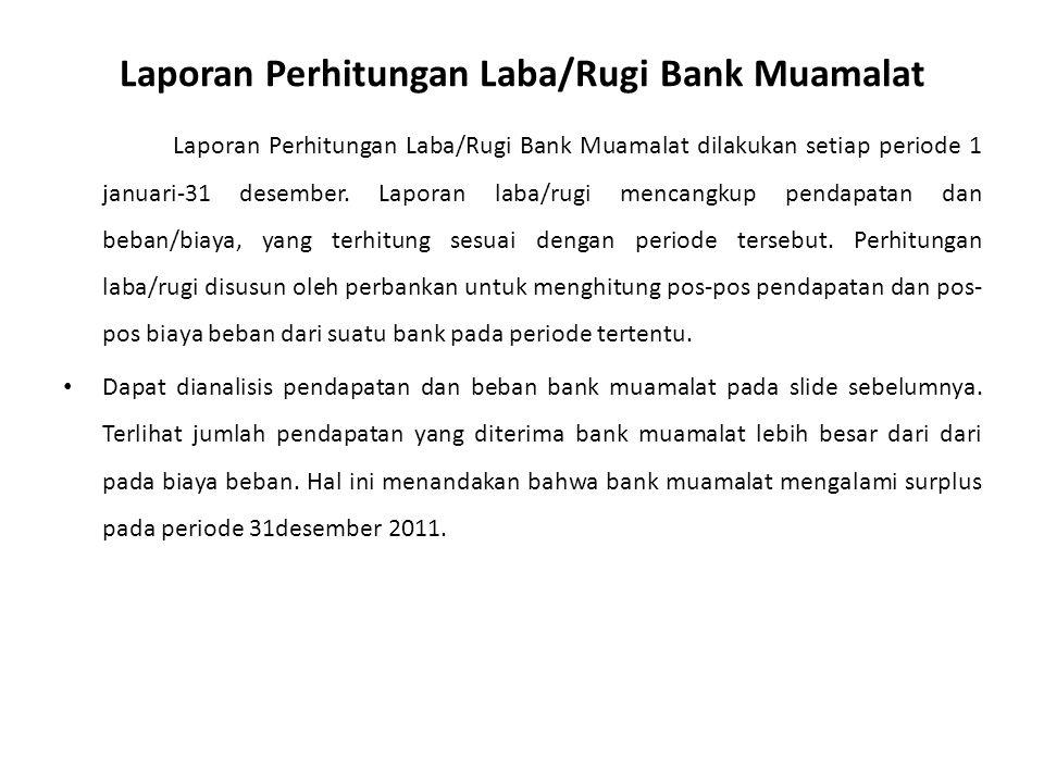 Laporan Perhitungan Laba/Rugi Bank Muamalat Laporan Perhitungan Laba/Rugi Bank Muamalat dilakukan setiap periode 1 januari-31 desember. Laporan laba/r