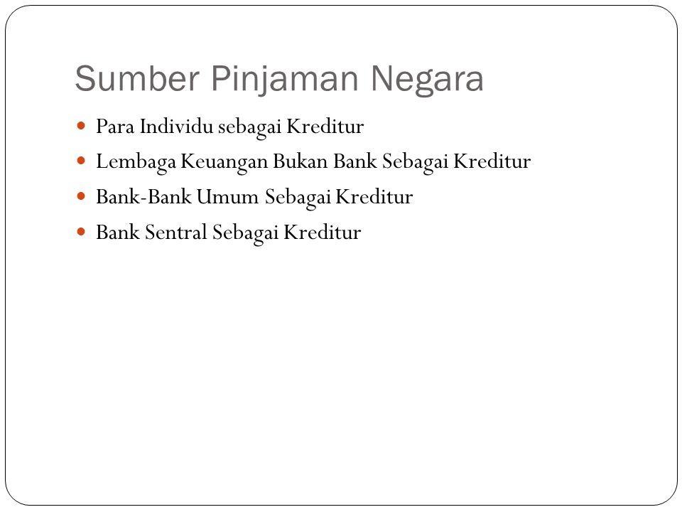 Sumber Pinjaman Negara Para Individu sebagai Kreditur Lembaga Keuangan Bukan Bank Sebagai Kreditur Bank-Bank Umum Sebagai Kreditur Bank Sentral Sebagai Kreditur