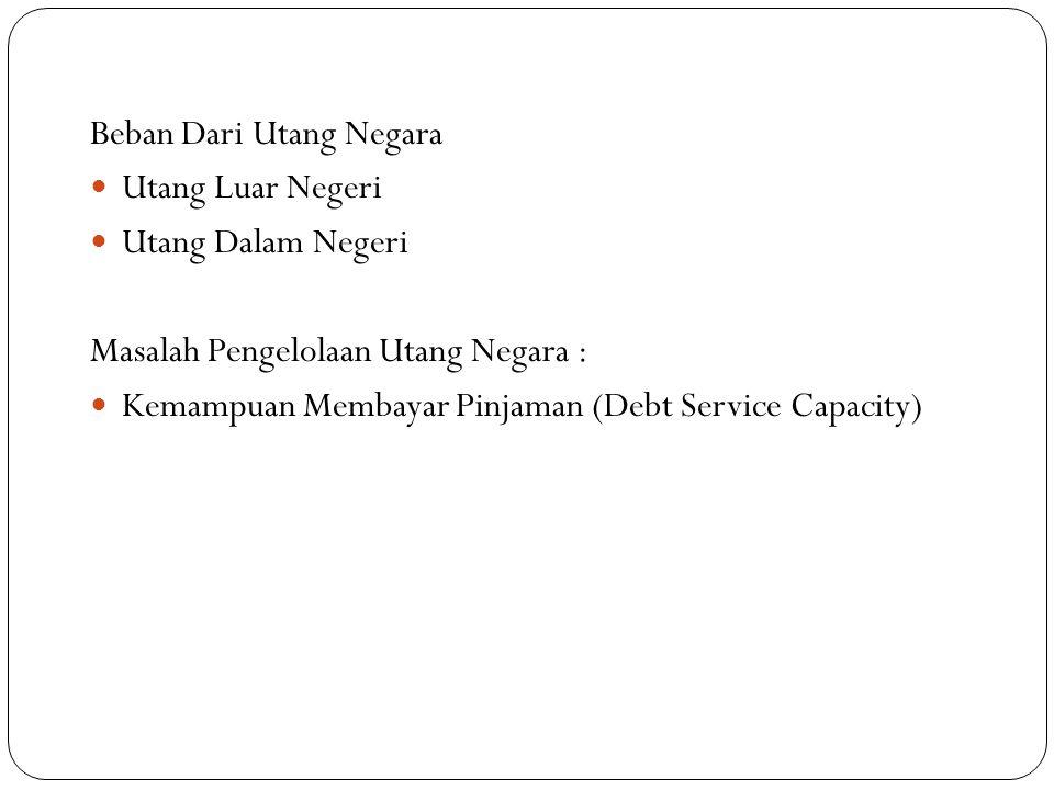 Beban Dari Utang Negara Utang Luar Negeri Utang Dalam Negeri Masalah Pengelolaan Utang Negara : Kemampuan Membayar Pinjaman (Debt Service Capacity)
