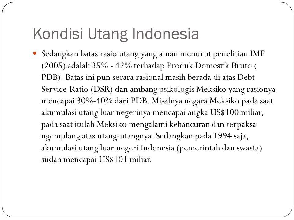 Kondisi Utang Indonesia Sedangkan batas rasio utang yang aman menurut penelitian IMF (2005) adalah 35% - 42% terhadap Produk Domestik Bruto ( PDB).