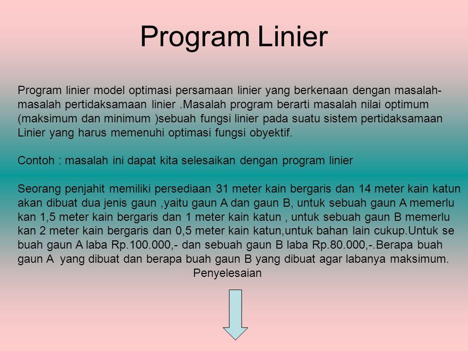 Program Linier Program linier model optimasi persamaan linier yang berkenaan dengan masalah- masalah pertidaksamaan linier.Masalah program berarti mas