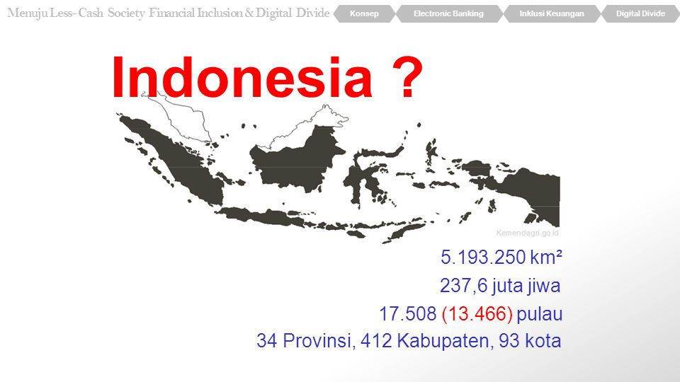 KonsepElectronic BankingInklusi KeuanganDigital Divide Menuju Less- Cash Society Financial Inclusion & Digital Divide 5.193.250 km² 237,6 juta jiwa 17